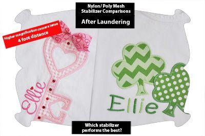 Machine Embroidery Stabilizer Comparison