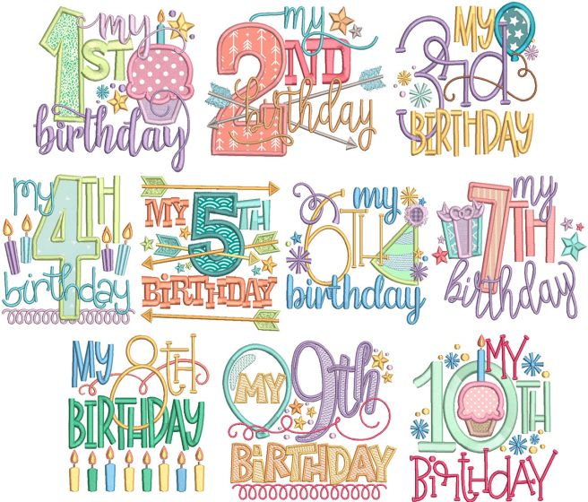 Kids Birthday Milestones