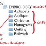 How to Organize Embroidery Machine Designs
